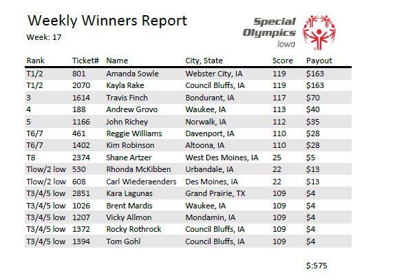 week-17-winners